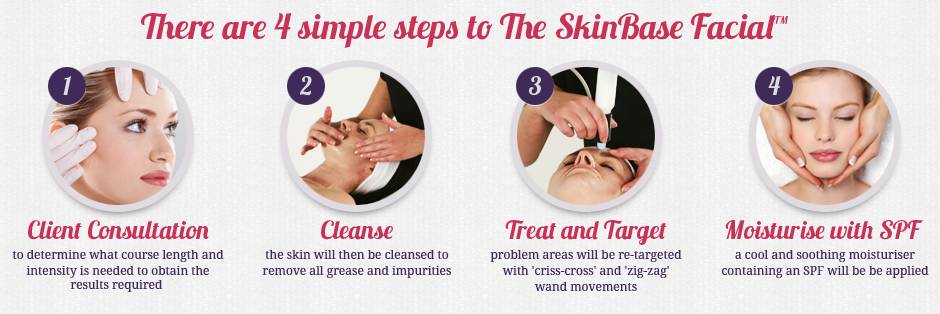4 step microdermabrasion facial